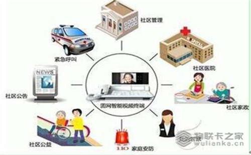 全国基层医疗卫生机构信息化建设